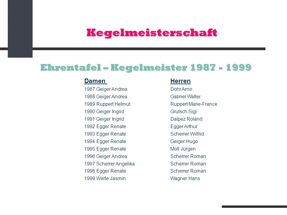Ehrentafel – Kegelmeister 1987 - 1999