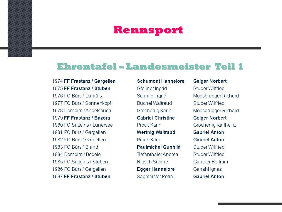 Ehrentafel – Landesmeister Teil 1