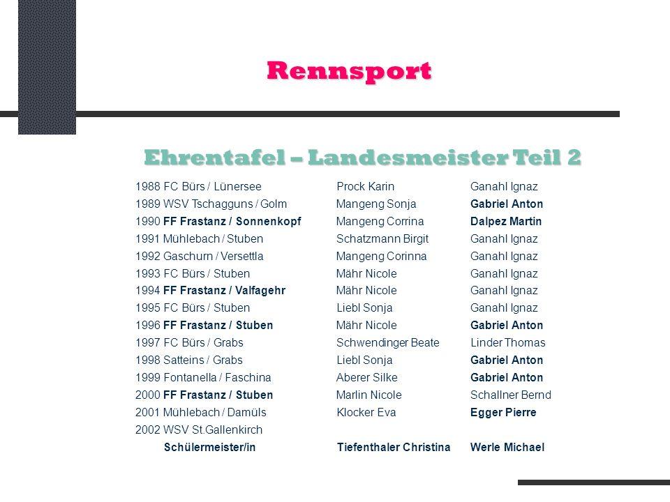 Ehrentafel – Landesmeister Teil 2