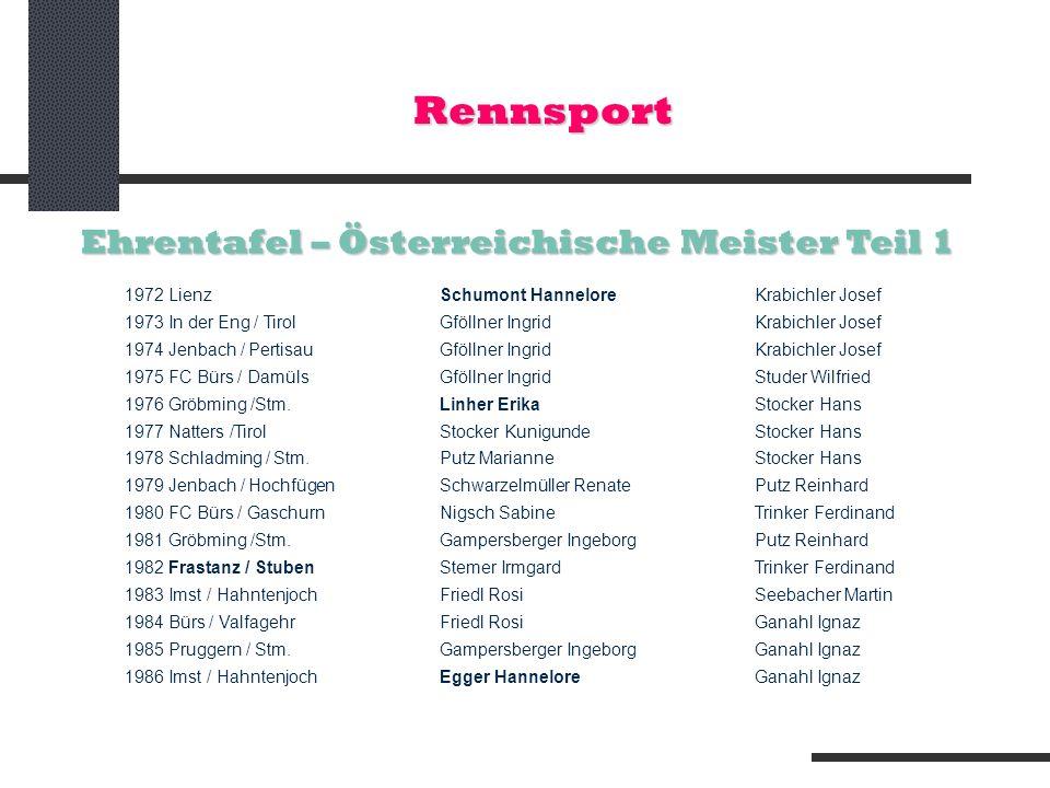 Rennsport Ehrentafel – Österreichische Meister Teil 1