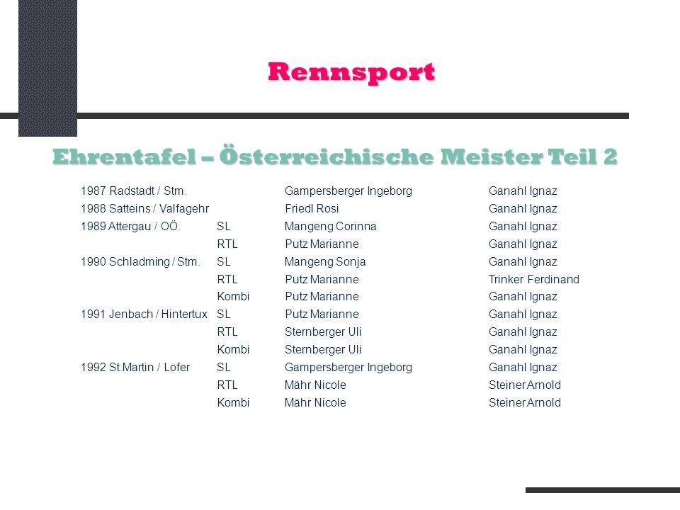 Rennsport Ehrentafel – Österreichische Meister Teil 2