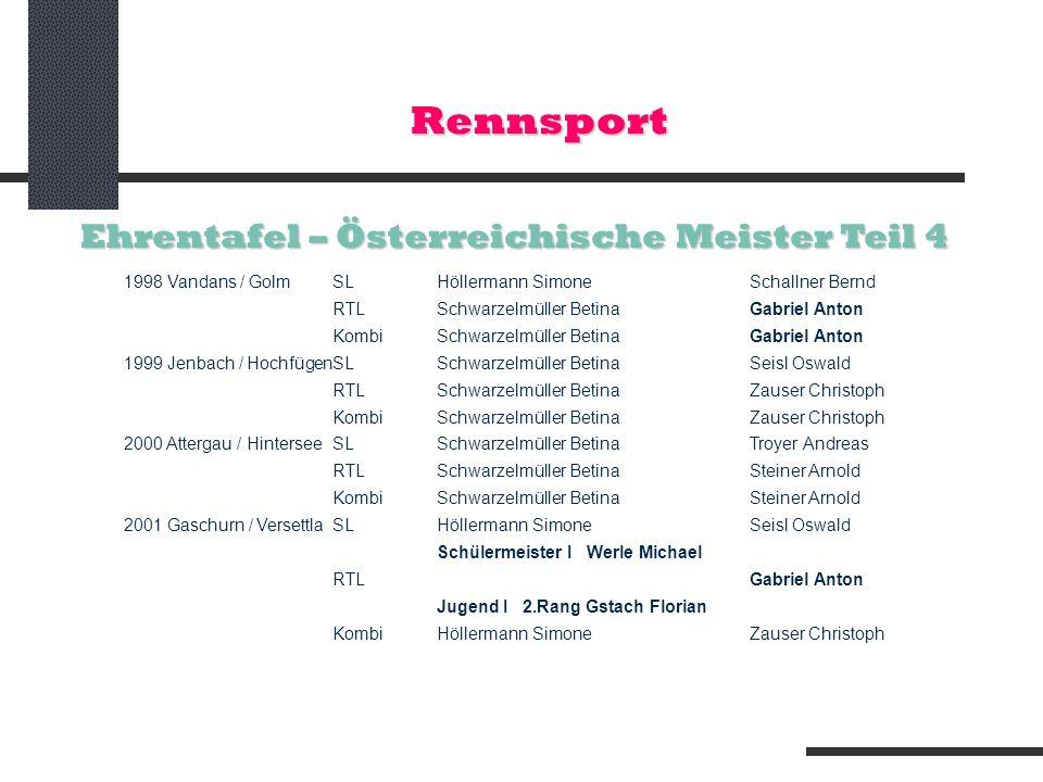 Rennsport Ehrentafel – Österreichische Meister Teil 4