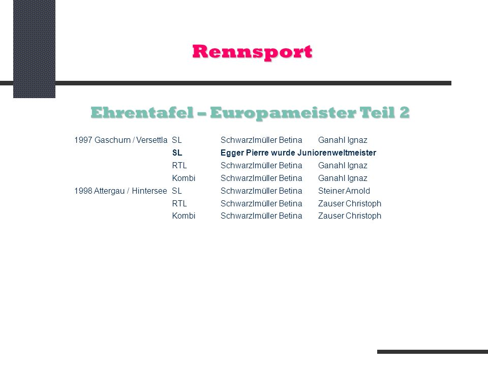 Ehrentafel – Europameister Teil 2