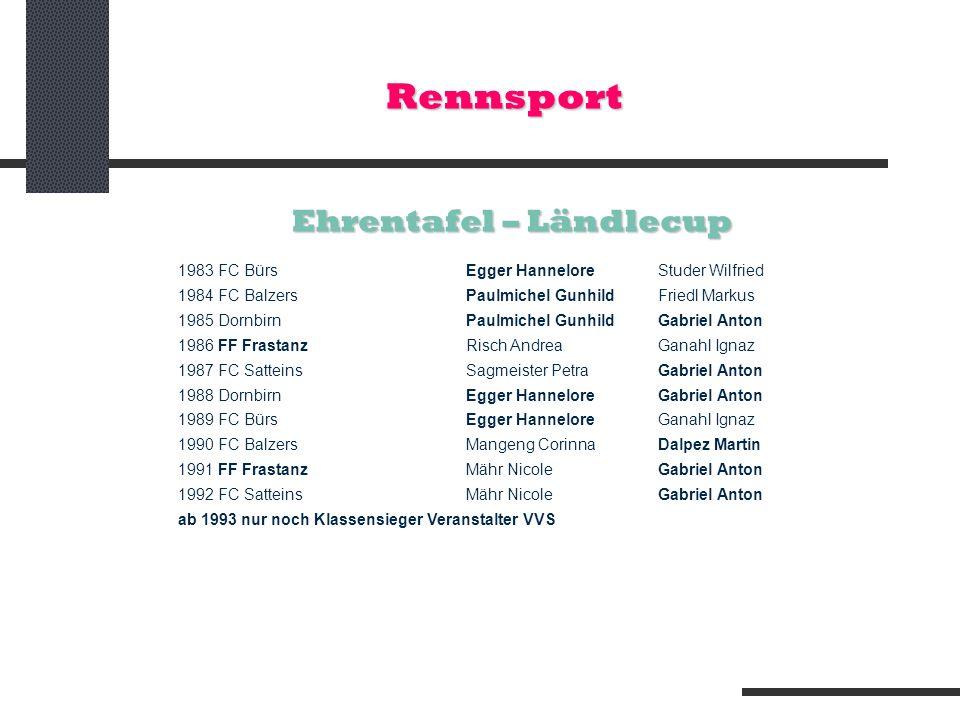 Ehrentafel – Ländlecup