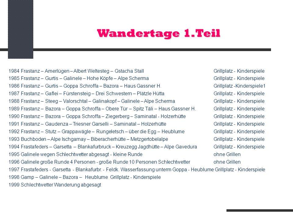 Wandertage 1.Teil 1984 Frastanz – Amerlügen – Albert Weltesteg – Gstacha Stall Grillplatz - Kinderspiele.