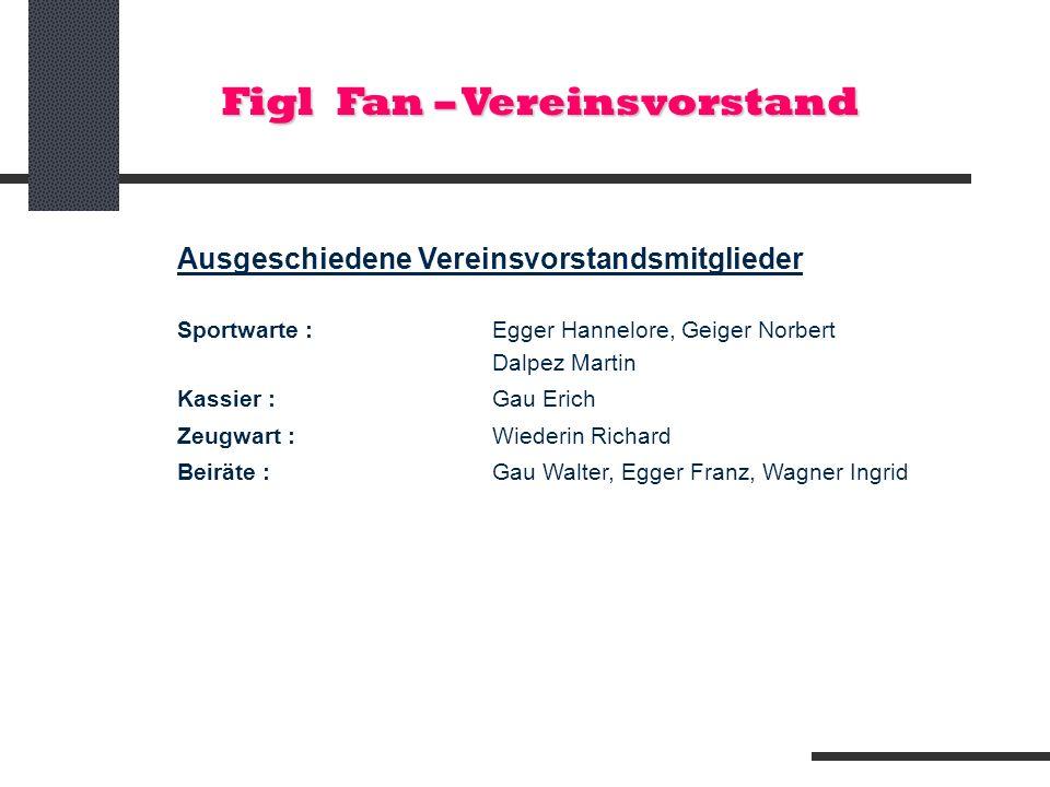 Figl Fan – Vereinsvorstand