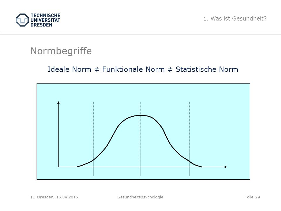 Normbegriffe Ideale Norm ≠ Funktionale Norm ≠ Statistische Norm