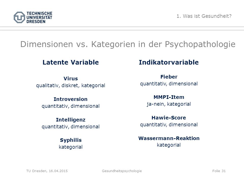 Dimensionen vs. Kategorien in der Psychopathologie