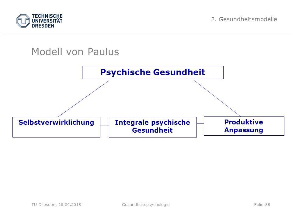 Schön Psychische Gesundheit Therapeut Zeitgenössisch - Menschliche ...