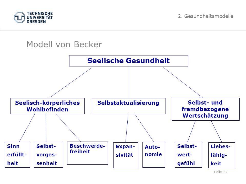 Modell von Becker Seelische Gesundheit