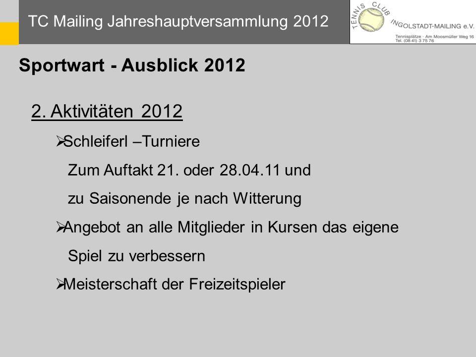 Sportwart - Ausblick 2012 2. Aktivitäten 2012