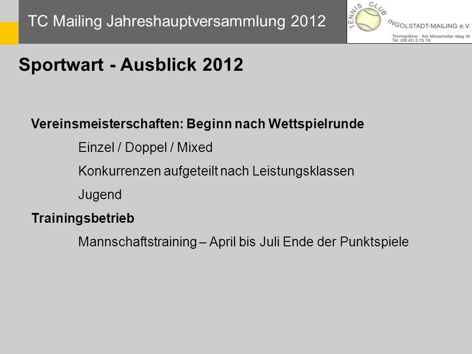 Sportwart - Ausblick 2012 TC Mailing Jahreshauptversammlung 2012