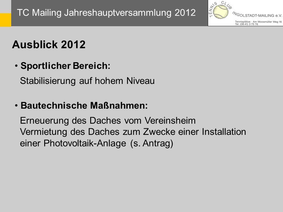 Ausblick 2012 TC Mailing Jahreshauptversammlung 2012