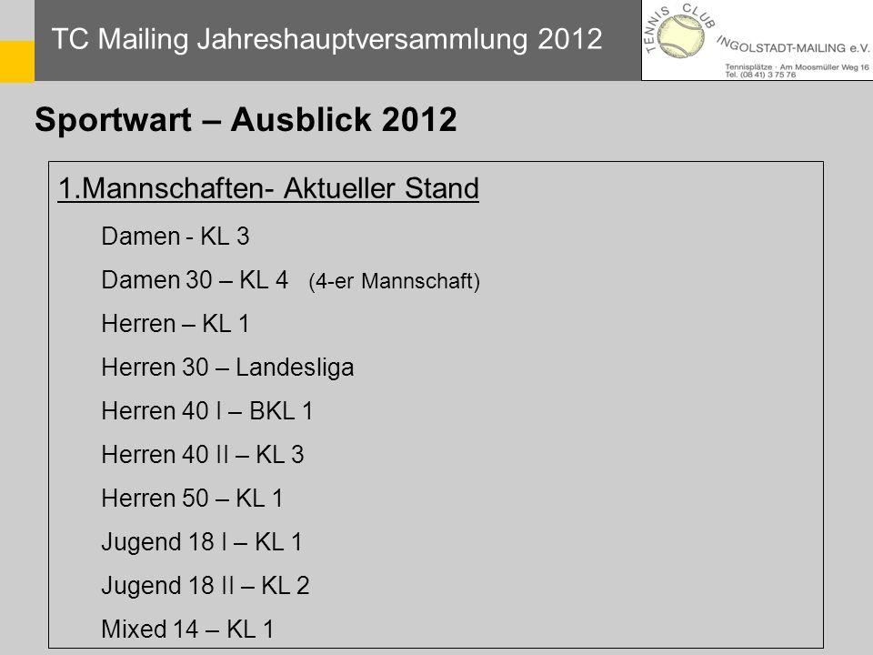 Sportwart – Ausblick 2012 TC Mailing Jahreshauptversammlung 2012