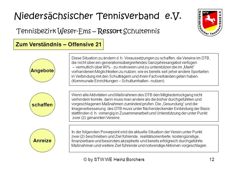 Niedersächsischer Tennisverband e.V.