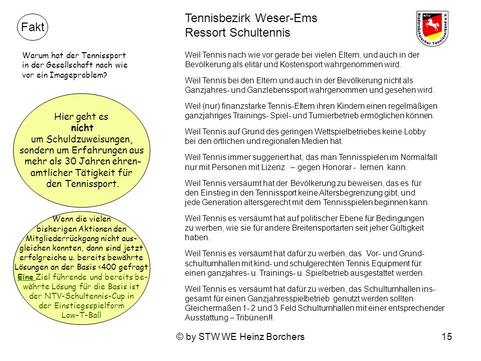 Tennisbezirk Weser-Ems Ressort Schultennis Fakt