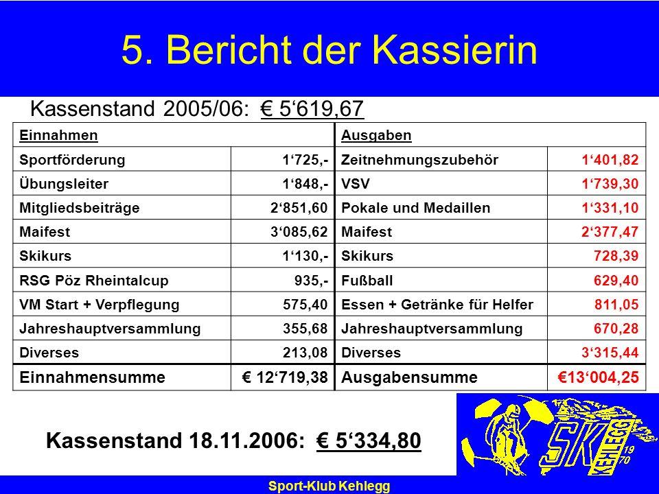 5. Bericht der Kassierin Kassenstand 2005/06: € 5'619,67