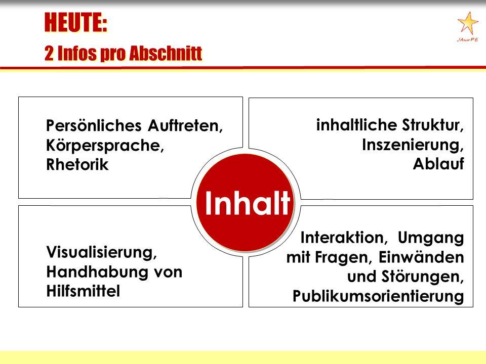 HEUTE: 2 Infos pro Abschnitt
