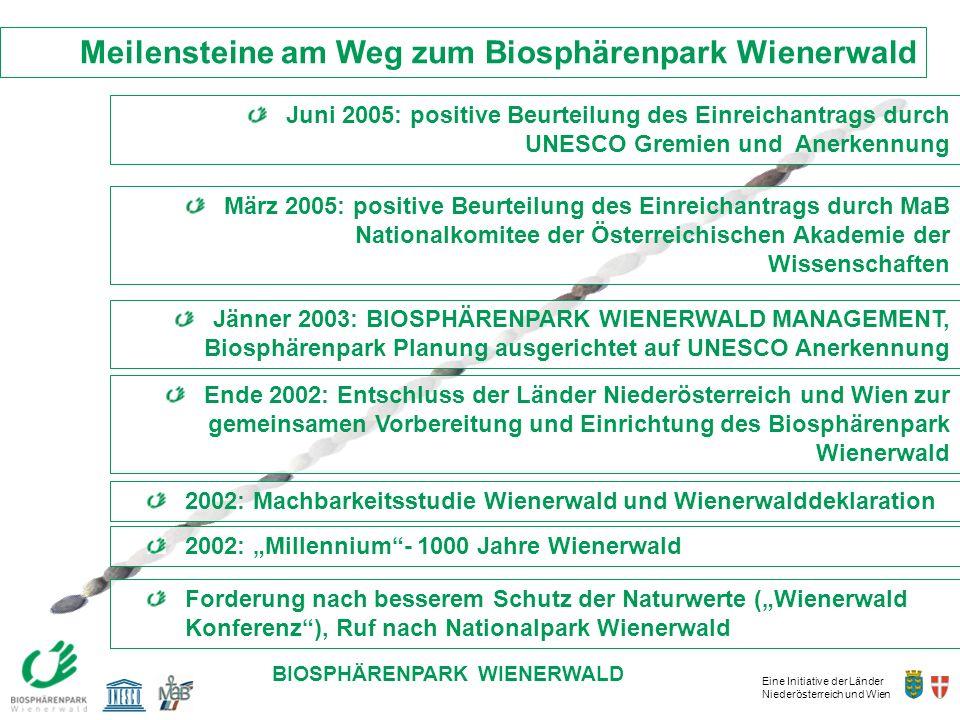 Meilensteine am Weg zum Biosphärenpark Wienerwald