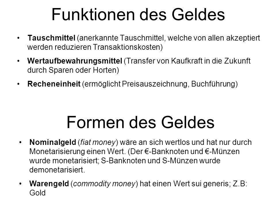 Funktionen des Geldes Formen des Geldes