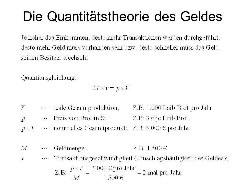 Die Quantitätstheorie des Geldes