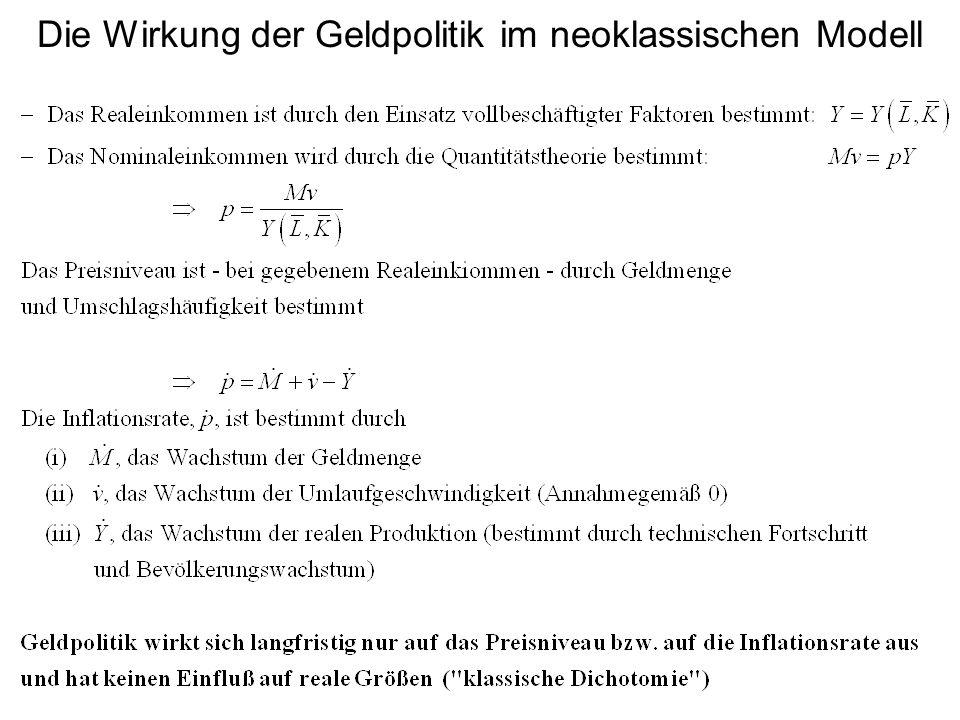 Die Wirkung der Geldpolitik im neoklassischen Modell