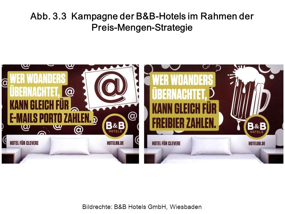Abb. 3.3 Kampagne der B&B-Hotels im Rahmen der Preis-Mengen-Strategie
