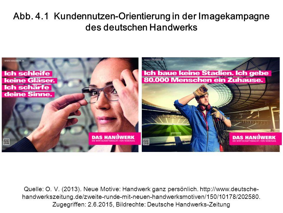 Abb. 4.1 Kundennutzen-Orientierung in der Imagekampagne des deutschen Handwerks