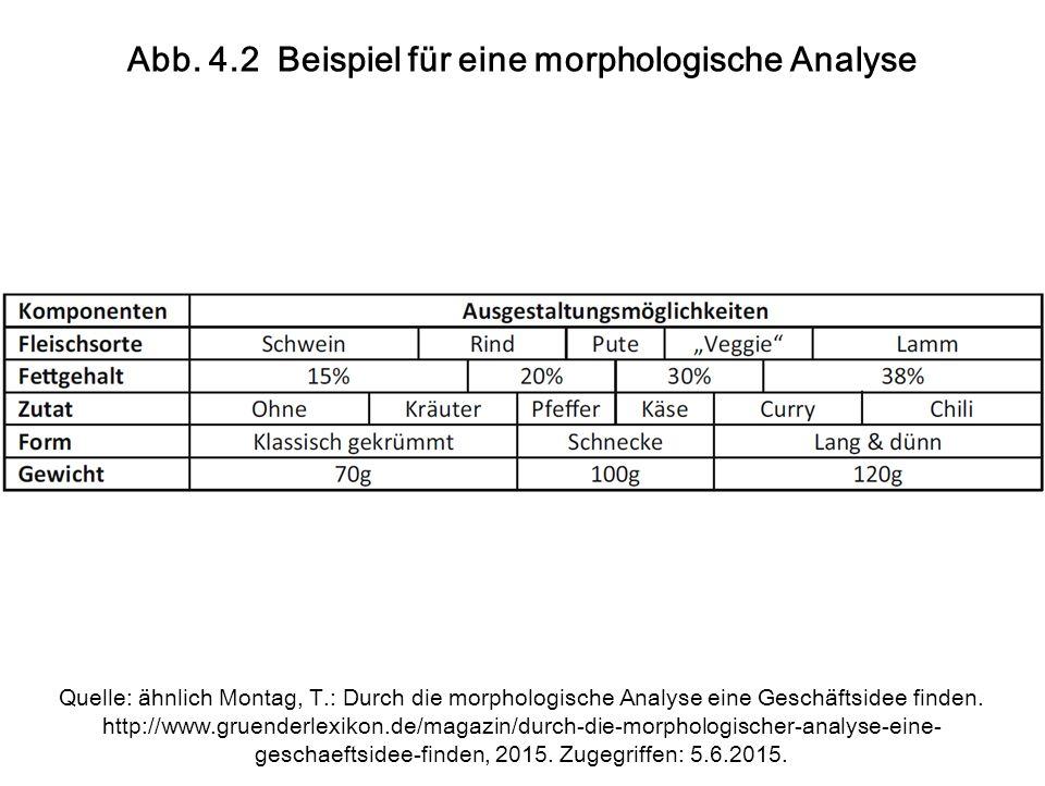 Abb. 4.2 Beispiel für eine morphologische Analyse