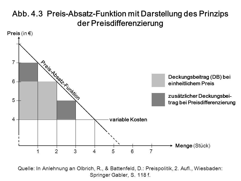 Abb. 4.3 Preis-Absatz-Funktion mit Darstellung des Prinzips der Preisdifferenzierung