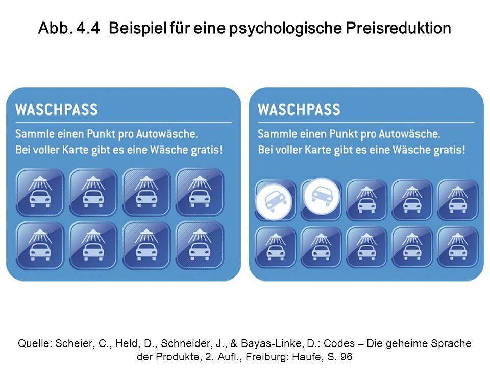 Abb. 4.4 Beispiel für eine psychologische Preisreduktion