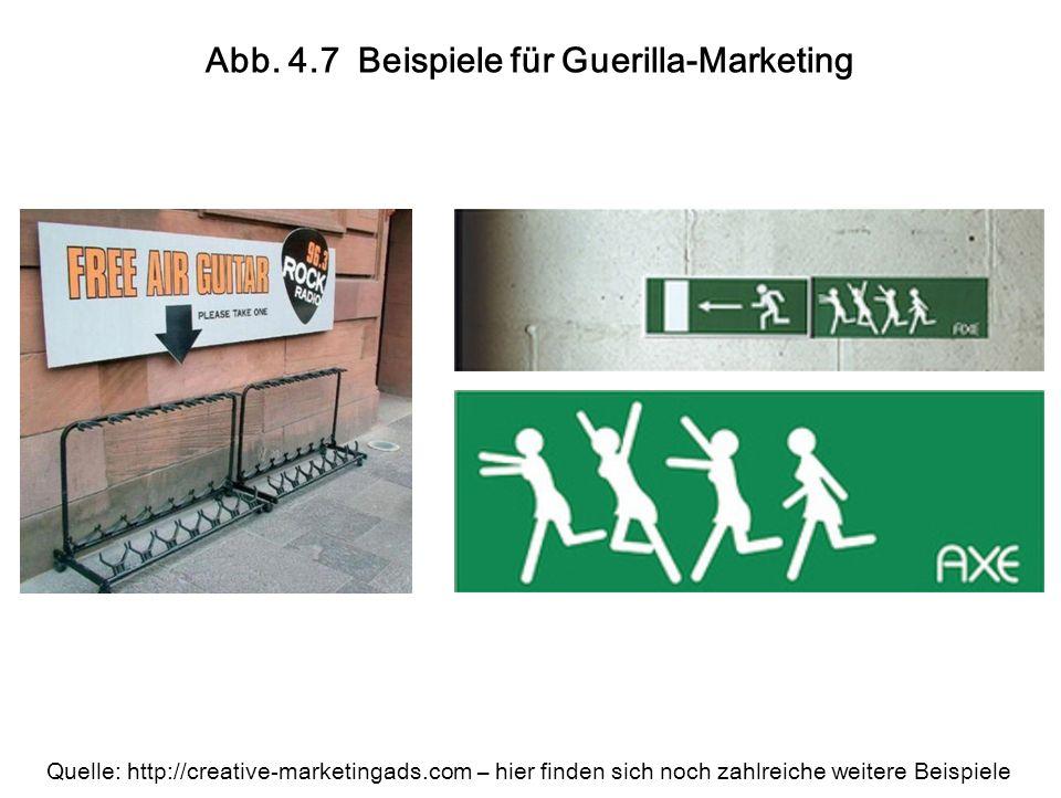 Abb. 4.7 Beispiele für Guerilla-Marketing