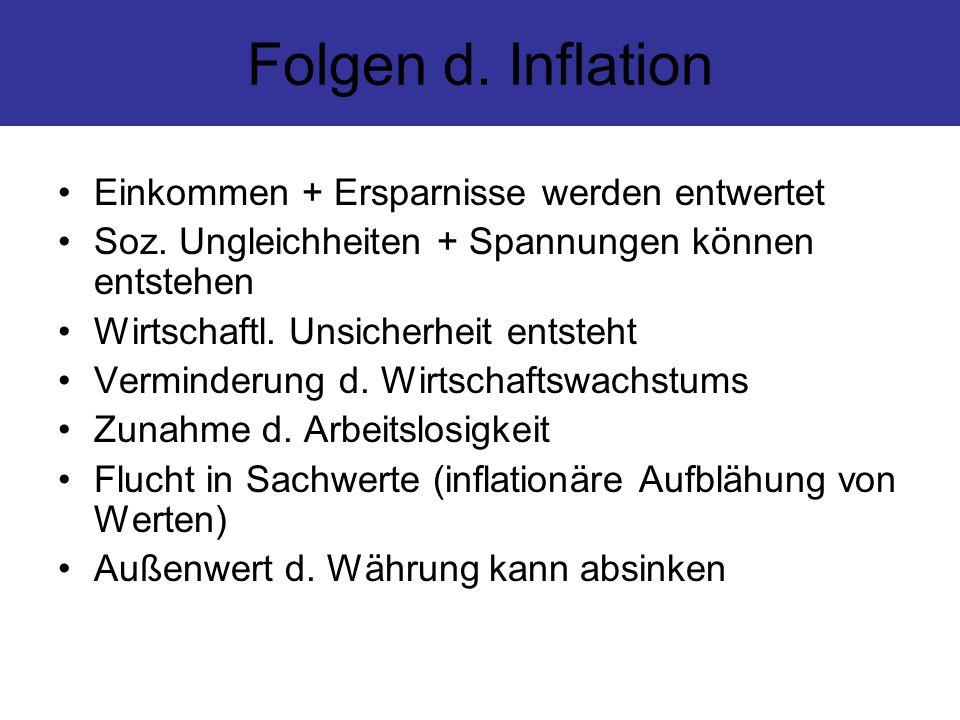 Folgen d. Inflation Einkommen + Ersparnisse werden entwertet