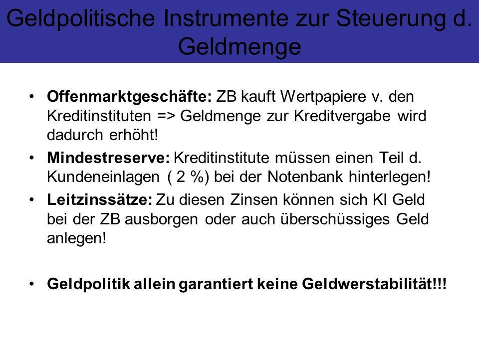 Geldpolitische Instrumente zur Steuerung d. Geldmenge