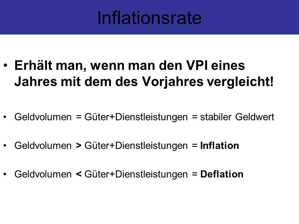 Inflationsrate Erhält man, wenn man den VPI eines Jahres mit dem des Vorjahres vergleicht! Geldvolumen = Güter+Dienstleistungen = stabiler Geldwert.