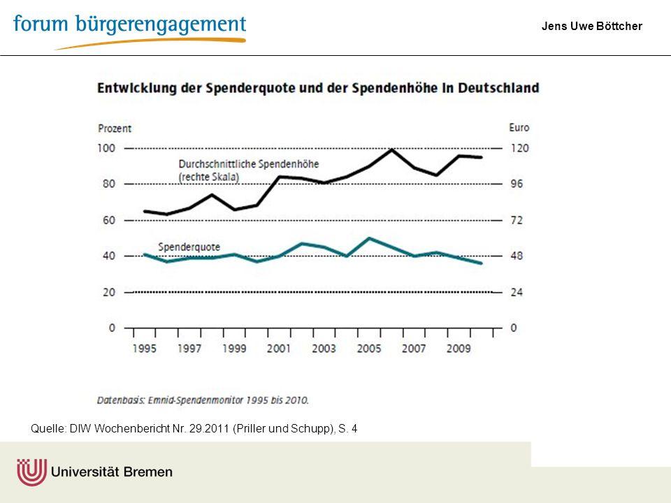 Quelle: DIW Wochenbericht Nr. 29.2011 (Priller und Schupp), S. 4