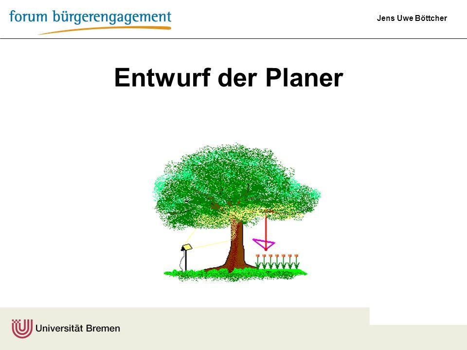 Entwurf der Planer