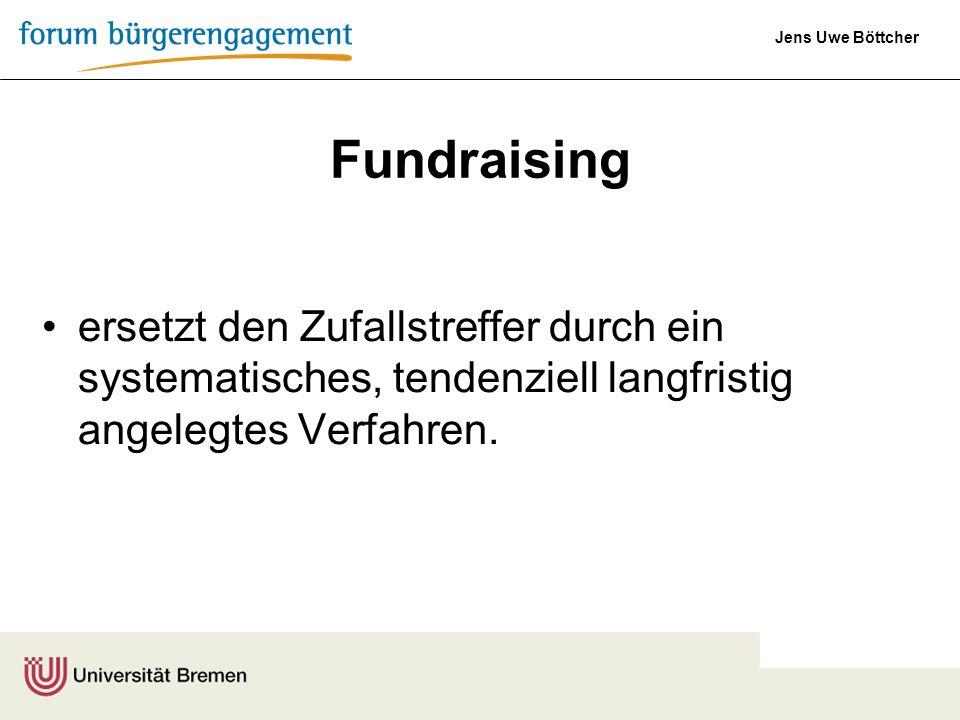 Fundraising ersetzt den Zufallstreffer durch ein systematisches, tendenziell langfristig angelegtes Verfahren.