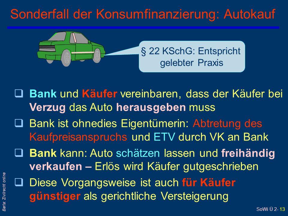 Sonderfall der Konsumfinanzierung: Autokauf