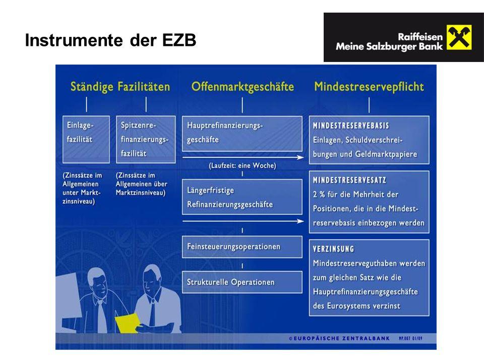Instrumente der EZB