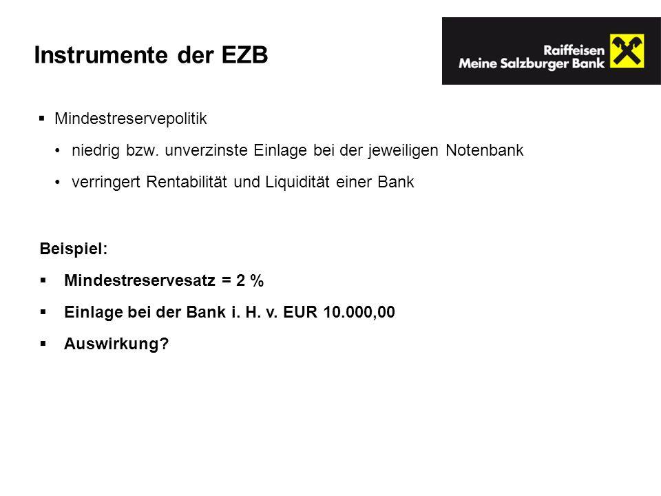 Instrumente der EZB Mindestreservepolitik