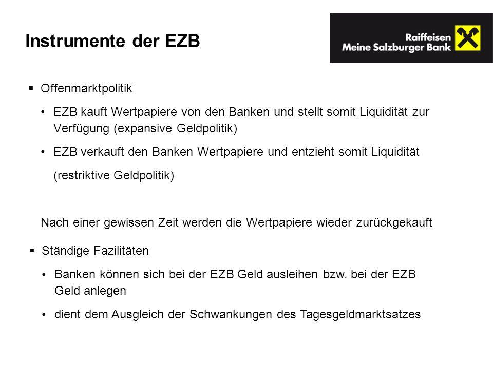 Instrumente der EZB Offenmarktpolitik