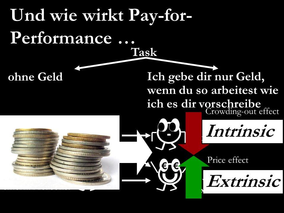 Und wie wirkt Pay-for-Performance …
