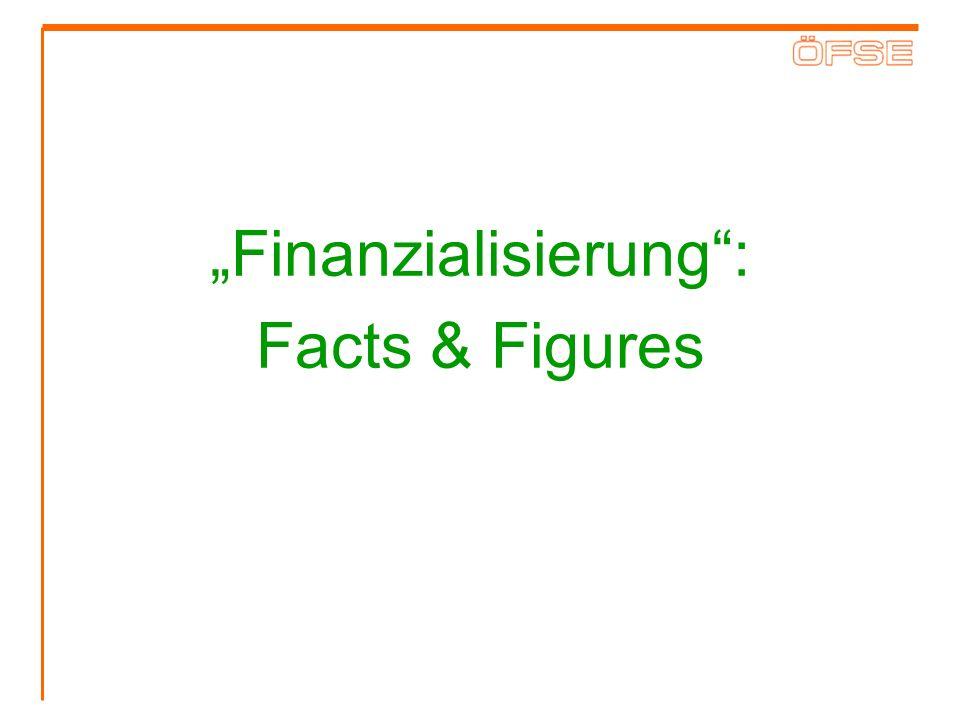"""""""Finanzialisierung :"""