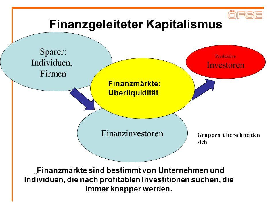 Finanzgeleiteter Kapitalismus