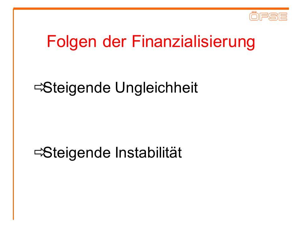 Folgen der Finanzialisierung