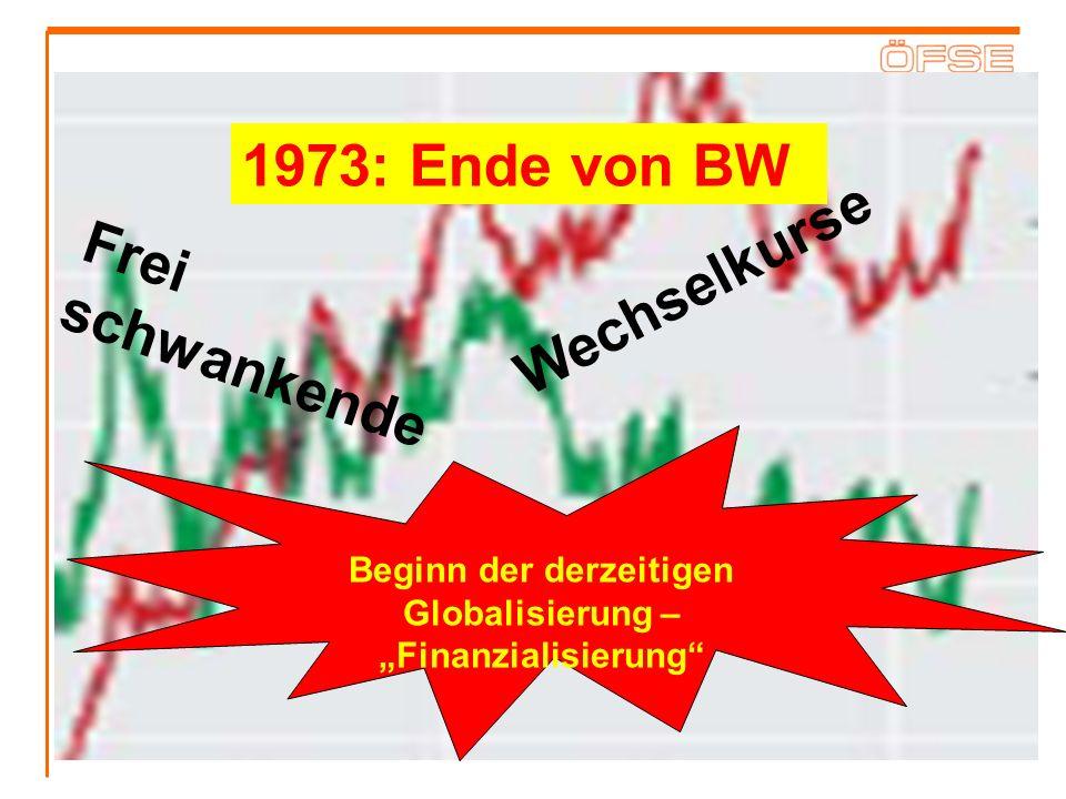 """Beginn der derzeitigen Globalisierung – """"Finanzialisierung"""