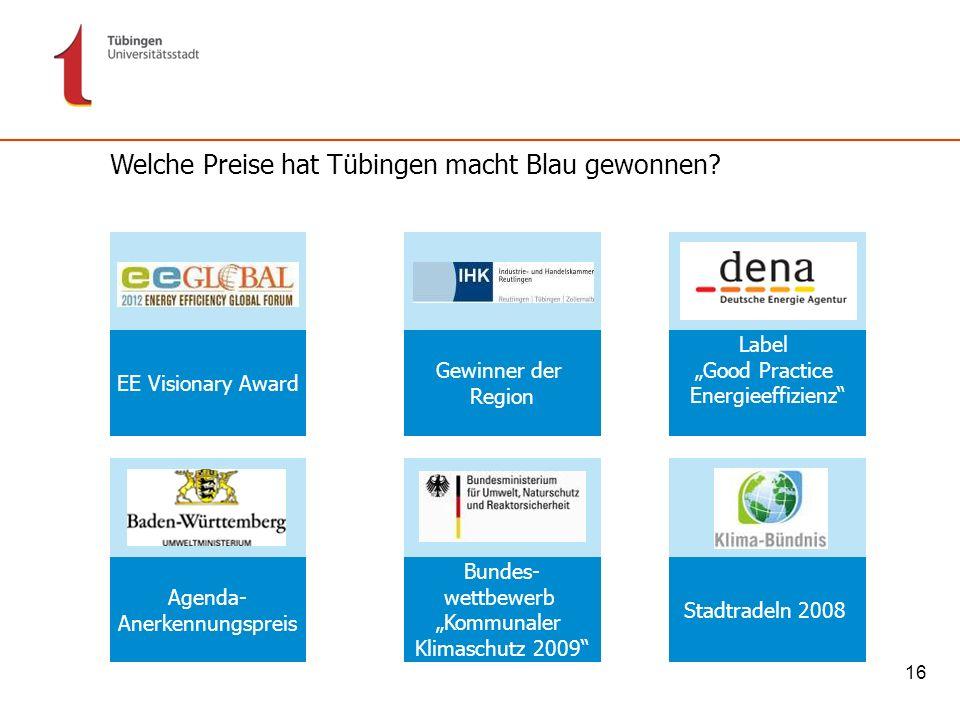 Welche Preise hat Tübingen macht Blau gewonnen