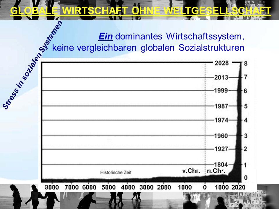 GLOBALE WIRTSCHAFT OHNE WELTGESELLSCHAFT