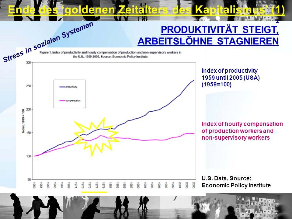Ende des 'goldenen Zeitalters des Kapitalismus' (1)